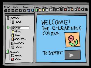 PLM E-Learning
